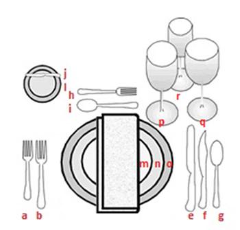 Como colocar uma mesa formal de acordo com a etiqueta a for Como se pone la mesa